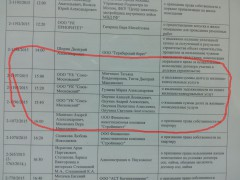 """Щербинский районный суд 7.04.2015 г. (исковые требования УК """"Союз-Московский"""")"""