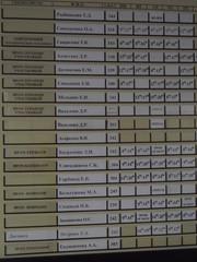 Расписание работы врачей поликлиники в 3 мкр. г. Московский (фото от 20.08.2014)